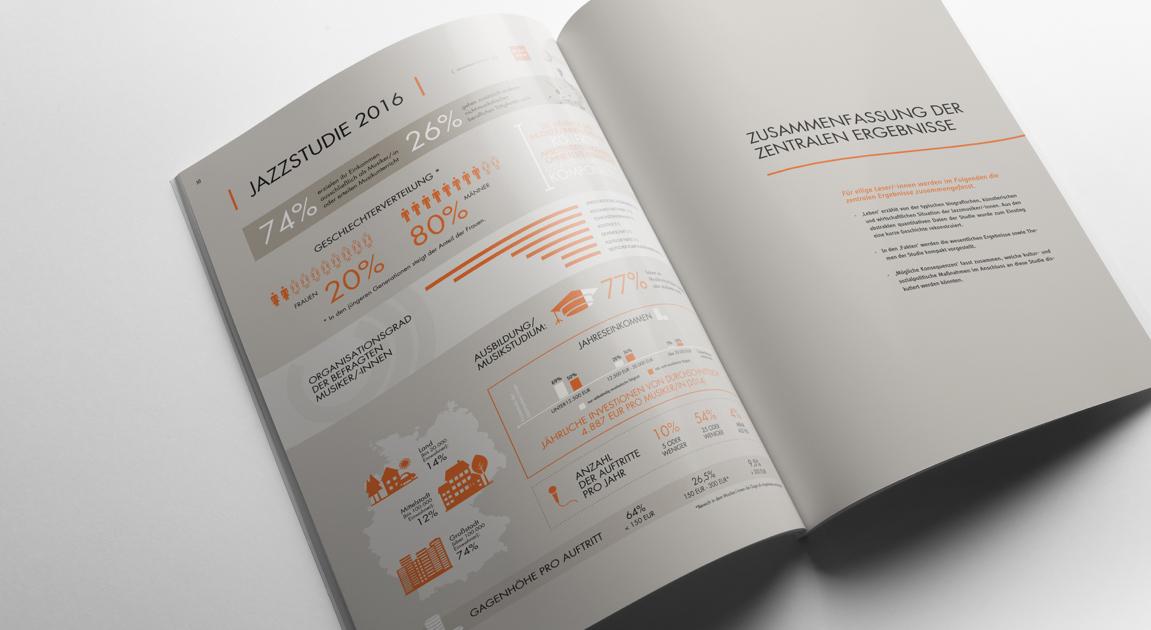 Info Graphic - Jazzstudie